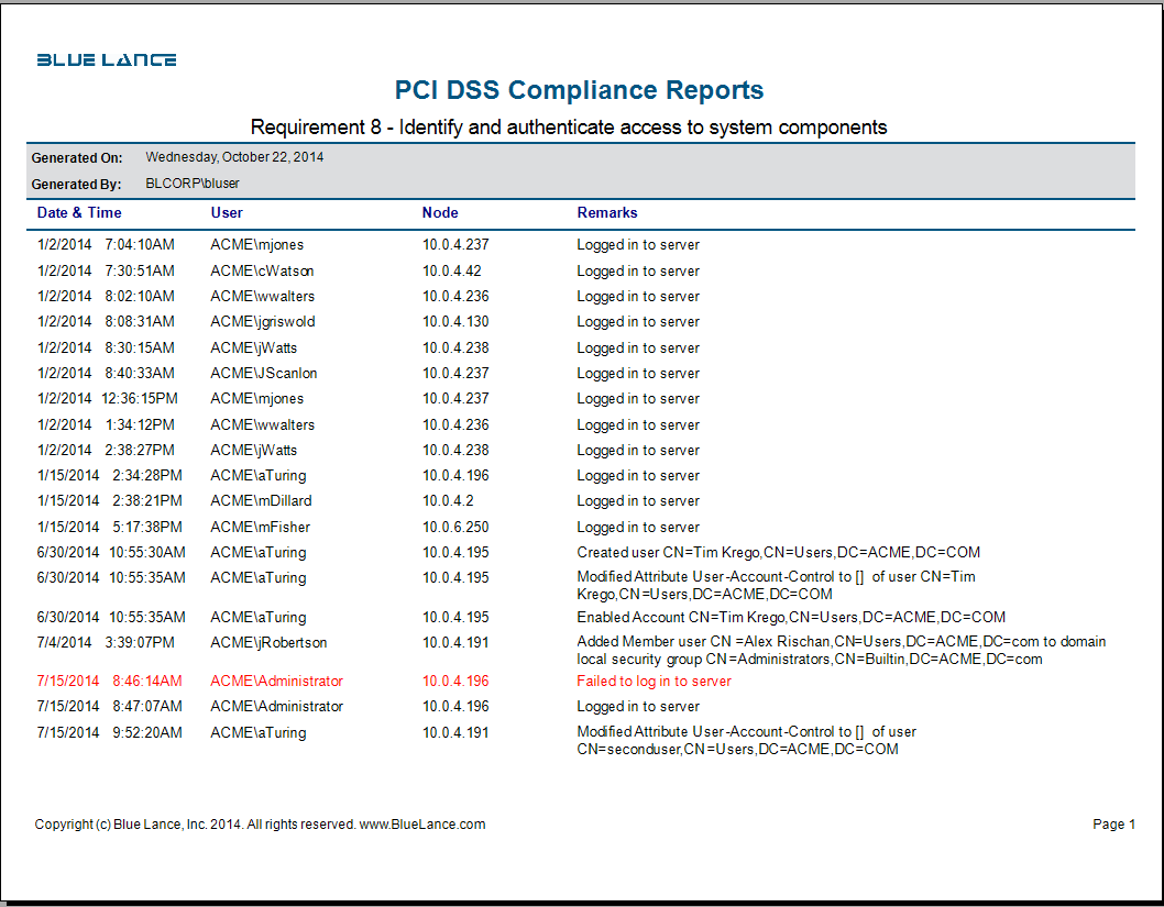 pci dss security policy template - compliance reports