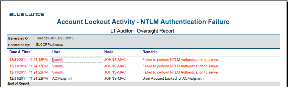 NTLM authentication report