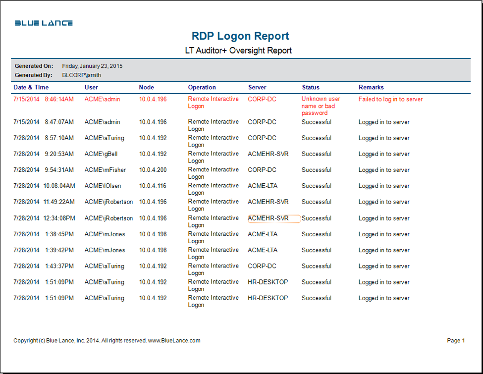 RDP logon report