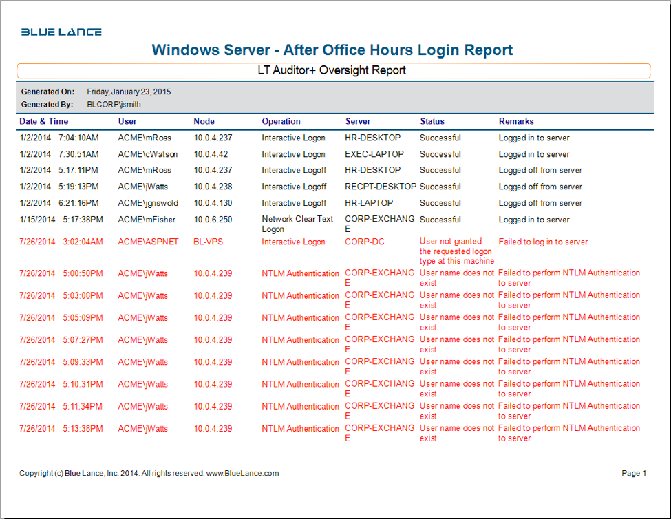 After hour logon report