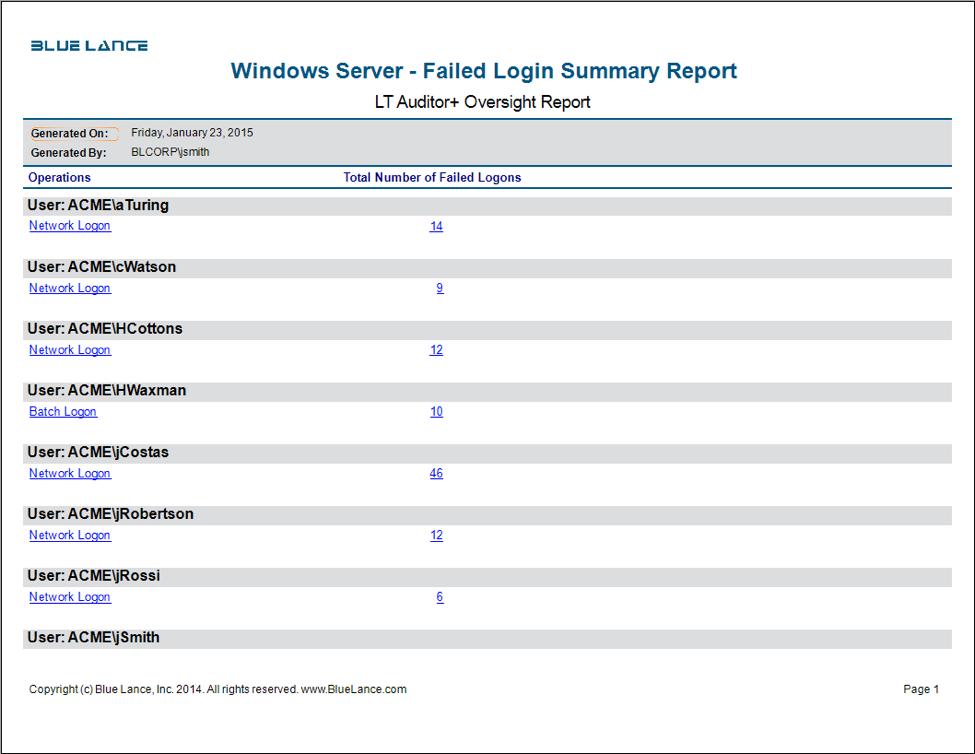 Failed logon summery report