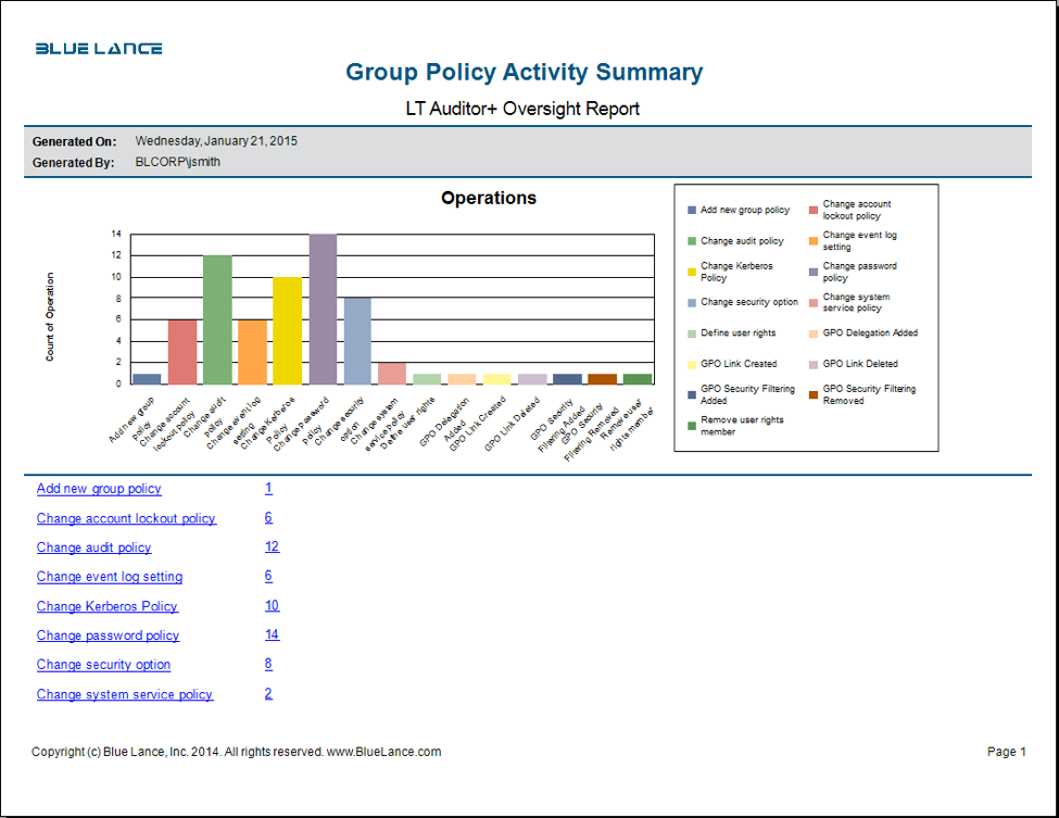 Auditing and Monitoring Active Directory Group Policies
