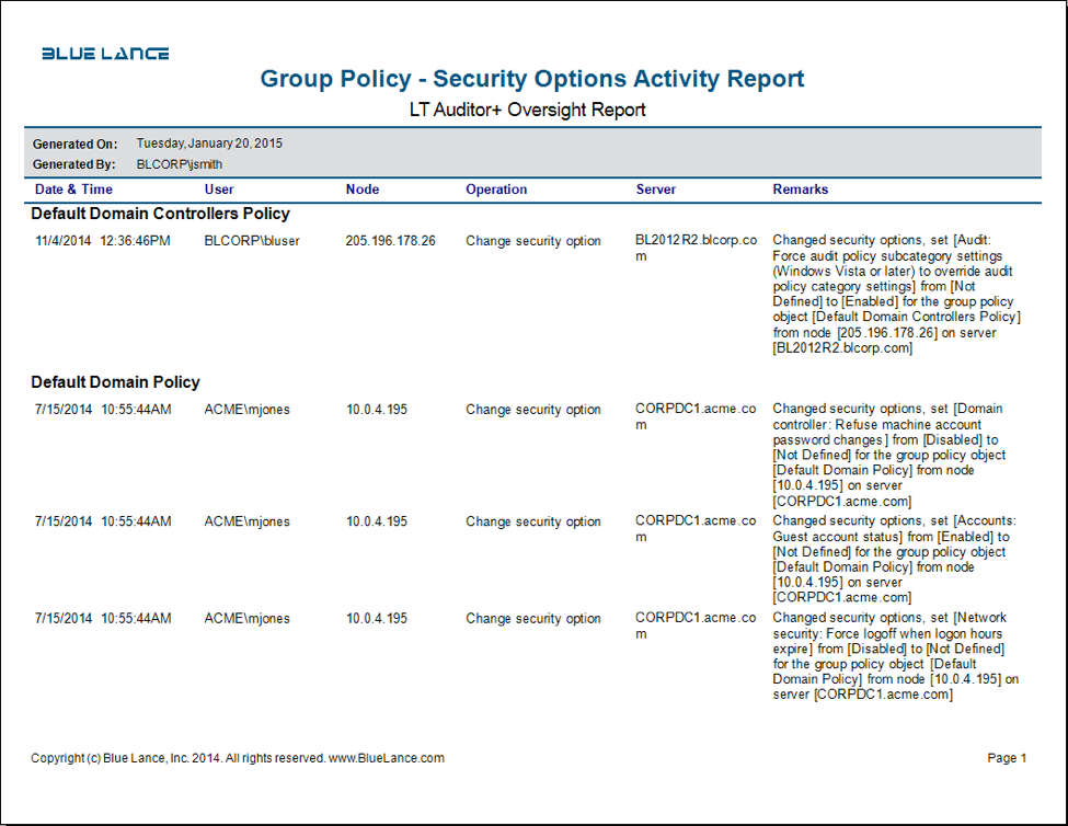 Group policy - security options activity report