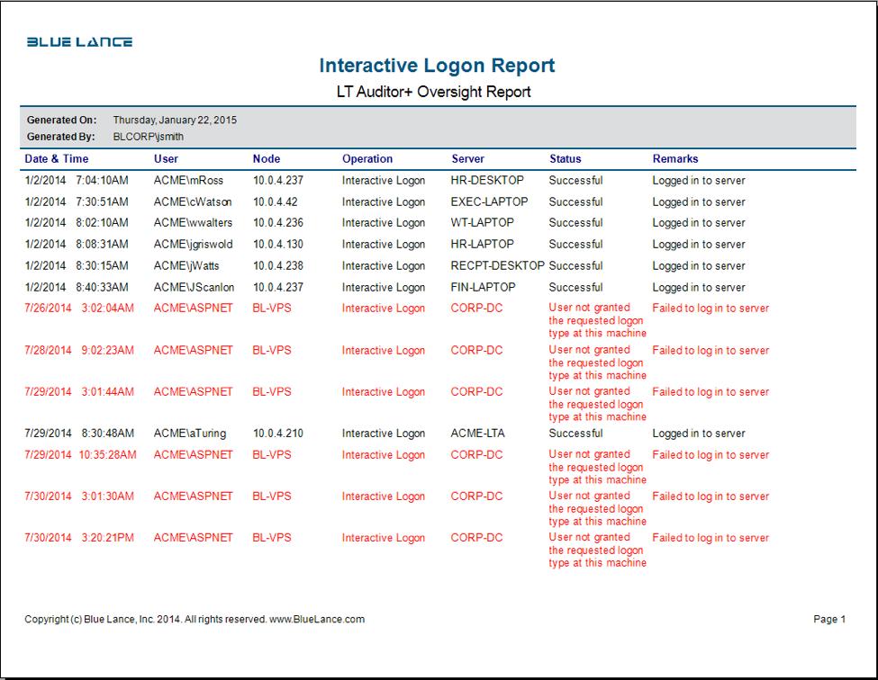Interactive Logon Report