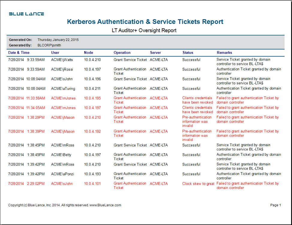 Kerberos authentication & service tickets report