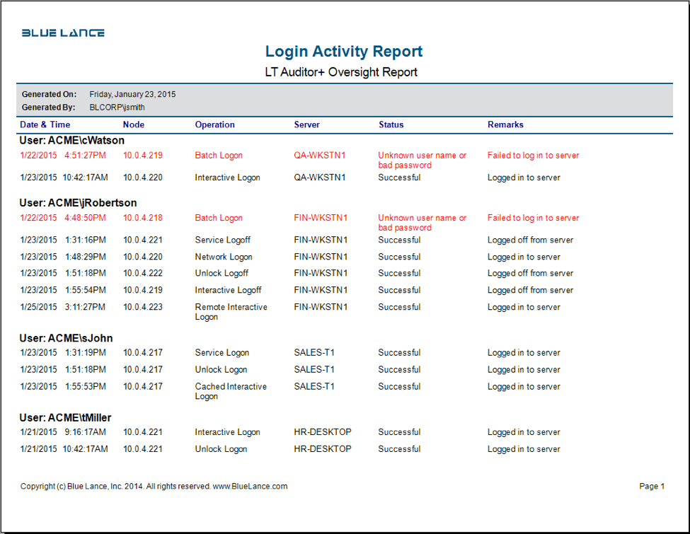 Login activity report