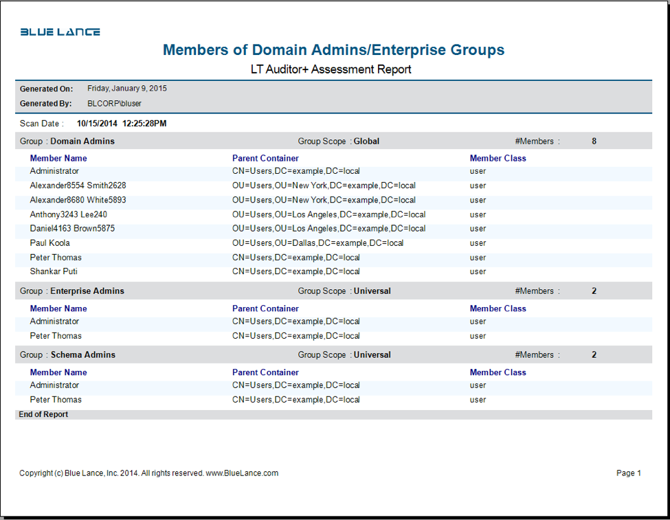 Track and Audit Active Directory Group Membership - Blue Lance