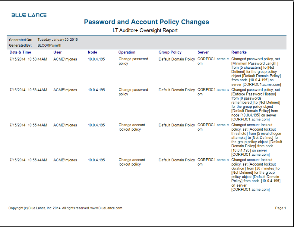 Password and account policy changes