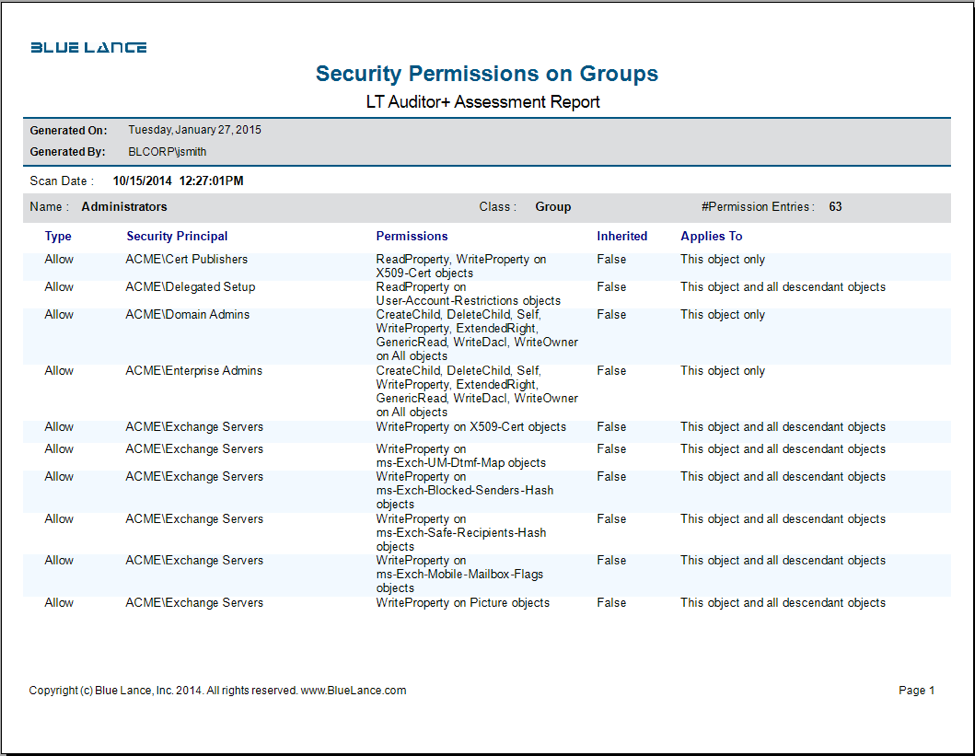 Security permissions on groups