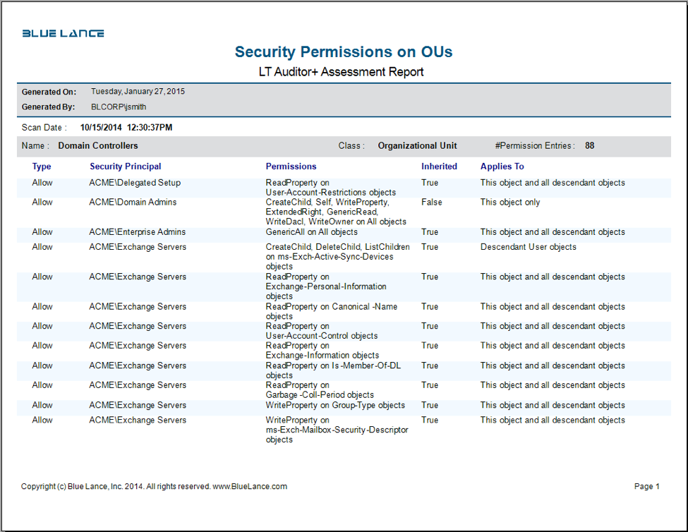 Security Permissions on OUs