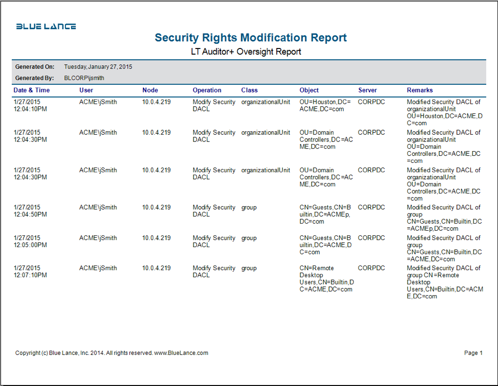 Security rights modification report