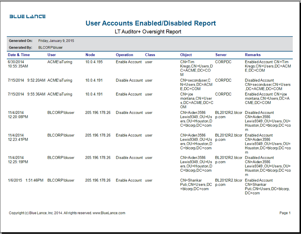 User account - Enabled/Disabled Report