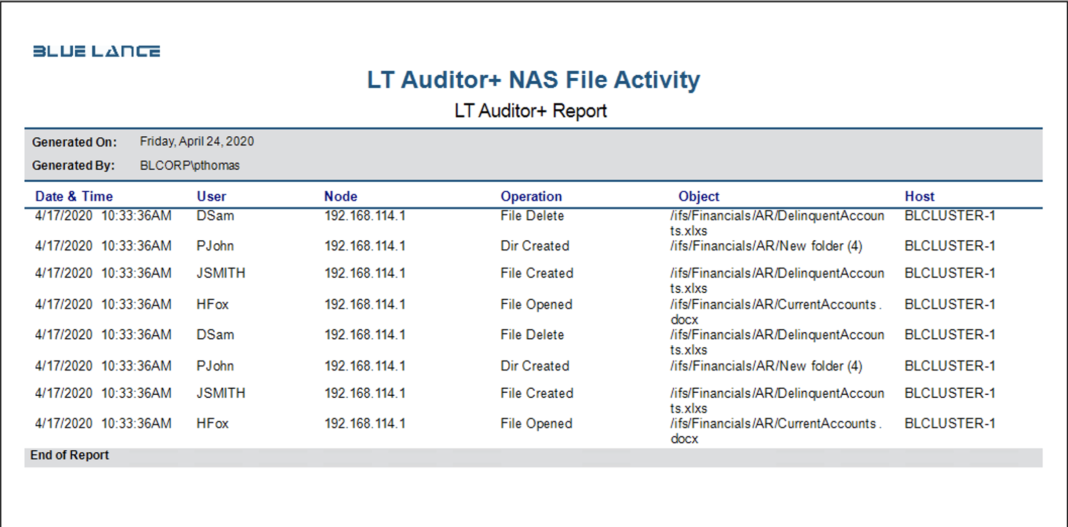 Transformed NAS LT Auditor+ Report
