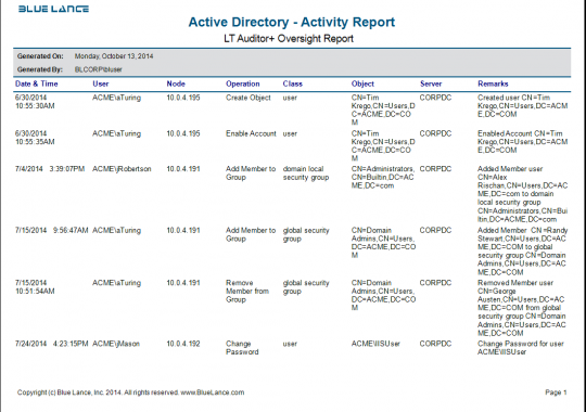 Active Directory - Activity Report
