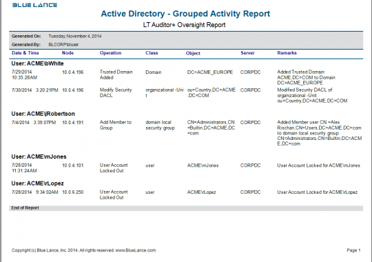 Active Directory - Grouped Report