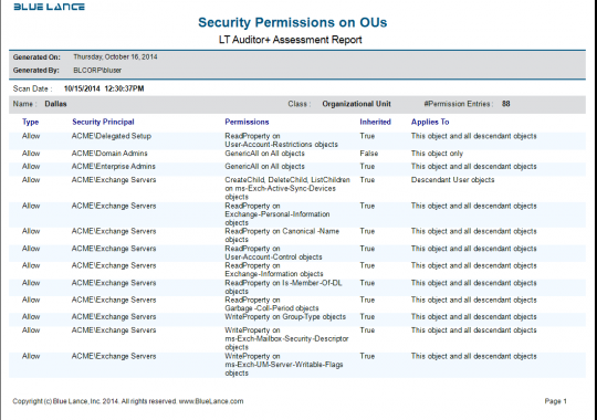 Assessment - Security Permissions on OUs