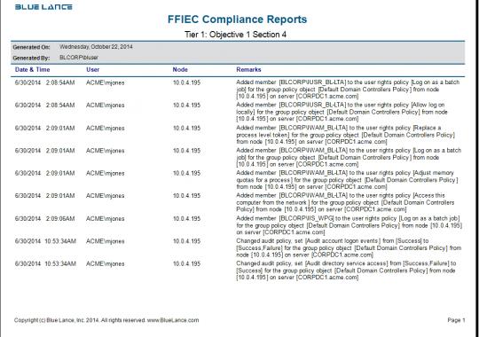 Compliance - FFIEC