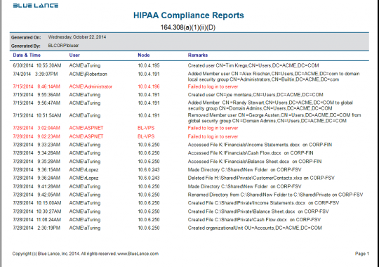 Compliance - HIPAA Report
