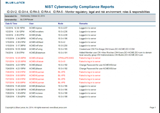 Compliance - NIST