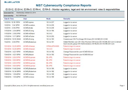 Compliance - NIST