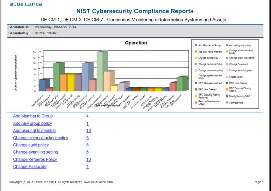 Compliance - NIST2