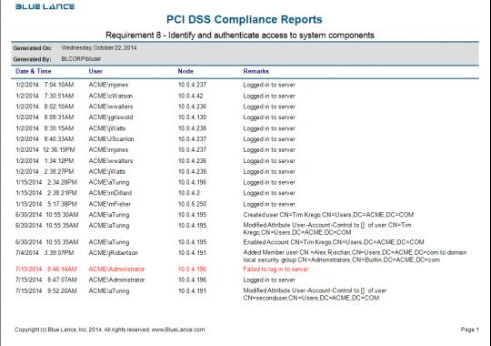 Compliance - PCI-DSS