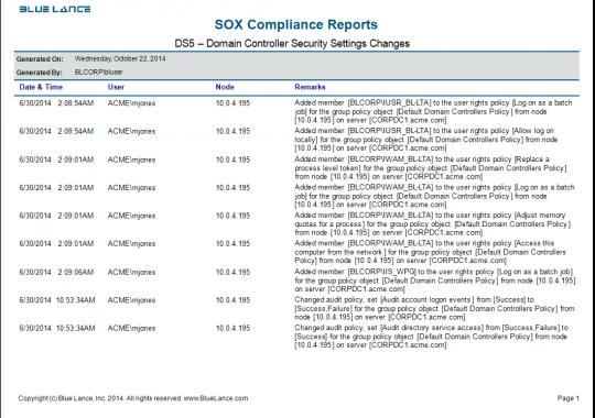 Compliance - SOX