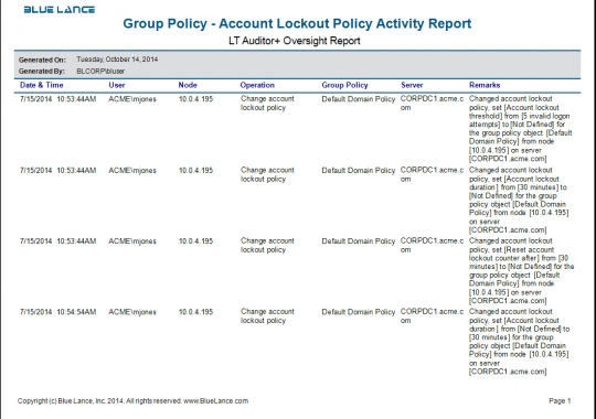 Group Policy -Account Lockout Policy Activity