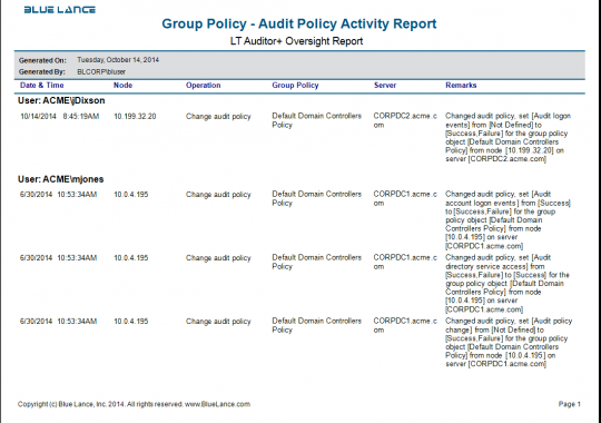 Group Policy -Audit Policy Activity
