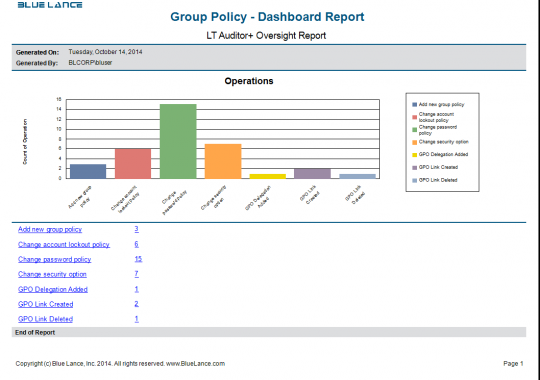 Group Policy - Dashboards