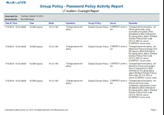 Group Policy - Password Policy Activity