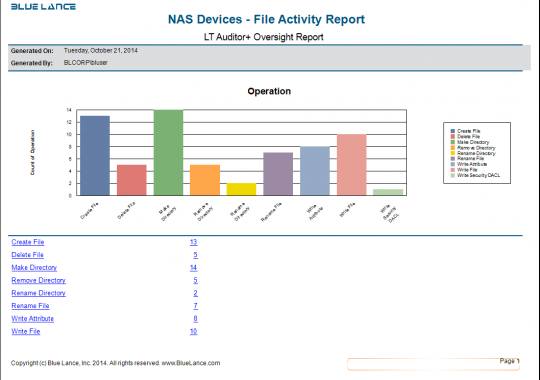 NAS Devices - Dashboard Report