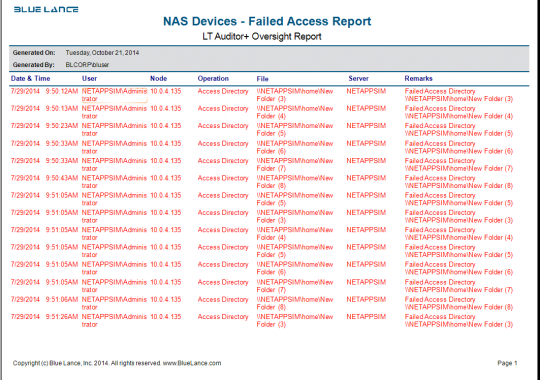 NAS Devices - Failed Access Report