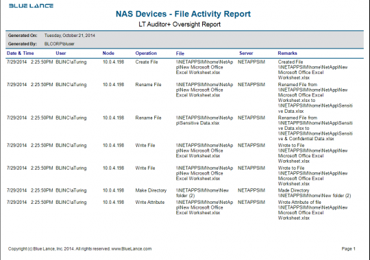 NAS Devices - File Activity Report