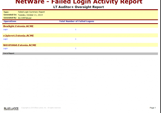 NetWare - Failed Login Activity Report