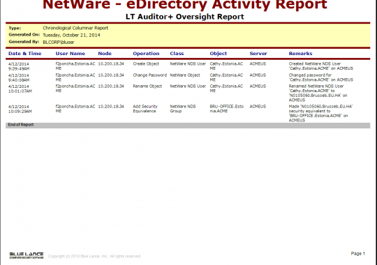 NetWare - eDirectory Report