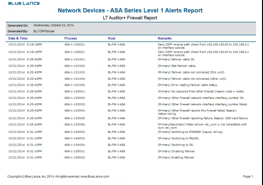 Network Devices - ASA Series Level 1 Alerts Report