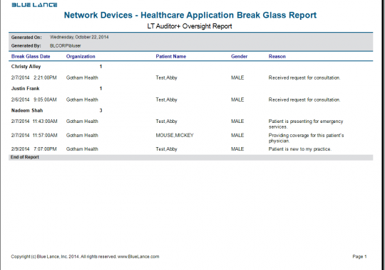 Network Devices - Application Report
