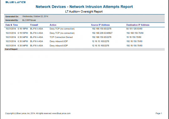Network Devices - Network Intrusion Attempts Report