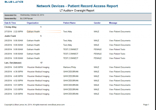 Network Devices - Patient Record Access Report