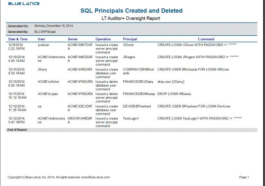 SLQ - Pricipals Created Deleted