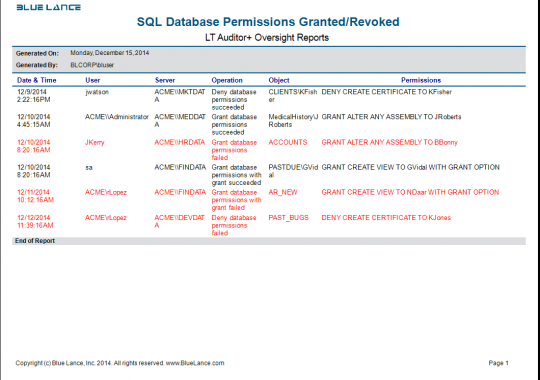 SQL - Database Permissions Changes
