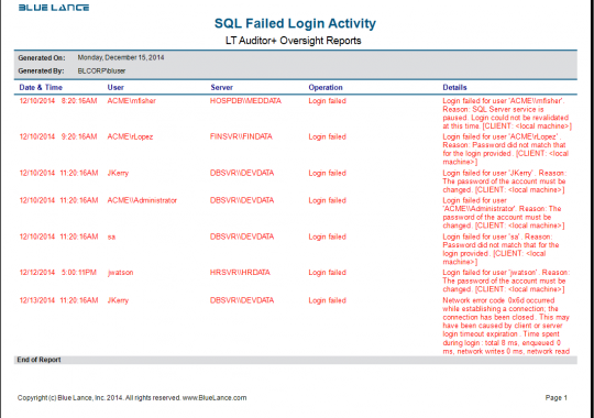 SQL - Failed Login Activity