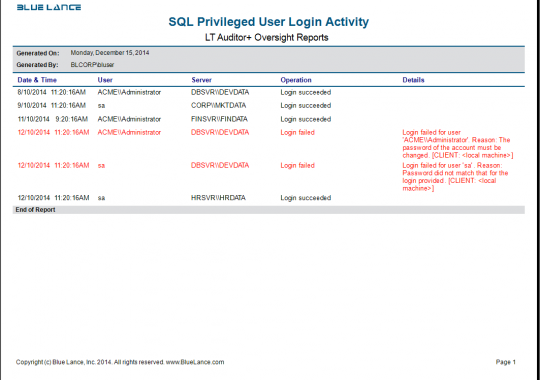 SQL- Privileged User Login Activity