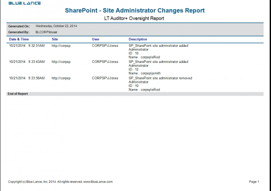 Sharepoint - Administrator Changes Report
