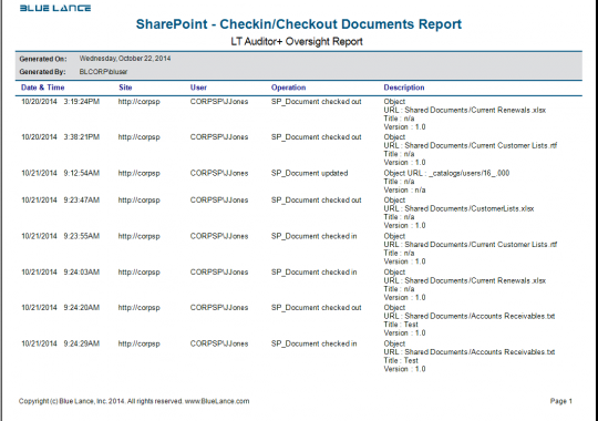Sharepoint - Document Access Report