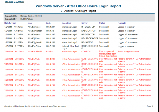 Windows Server - After Office Hours Login Report