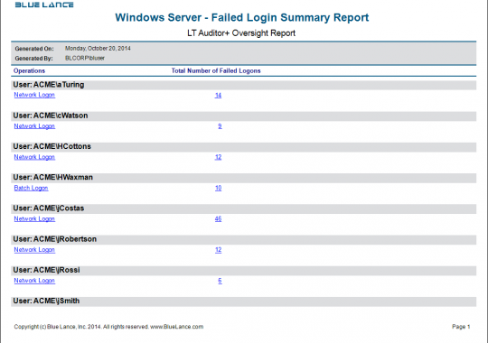 Windows Server - Failed Login Summary Report