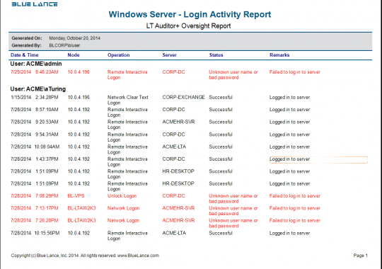 Windows Server - Login Activity Report