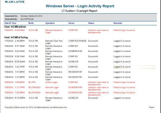 Windows Server - Login Activity Report